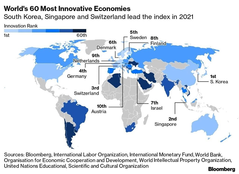 World's 60 most innovative economices