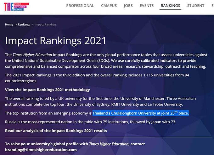 THE Impact Rankings ประจำปี 2021