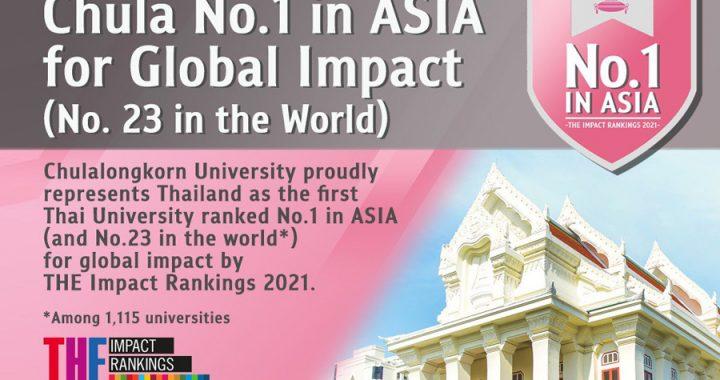 จุฬาฯ ผงาดมหาวิทยาลัยแห่งความยั่งยืน อันดับที่ 23 ของโลก และเป็นอันดับที่ 1 ของเอเชีย