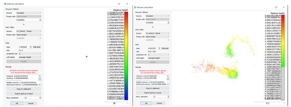 pixel ที่มีค่า Grid step ที่ต่างกันที่ 1 และ 0.00155